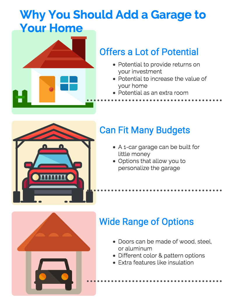Why You Should Add A Garage To Your Home Infographic