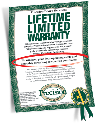 Precision Lifetime Limited Warranty